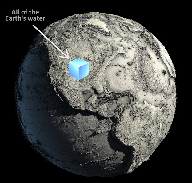 our world without water